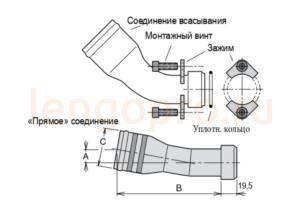 «Прямые» соединения всасывания для насосов Parker F1, F2
